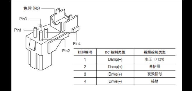 自动光圈镜头接口定义