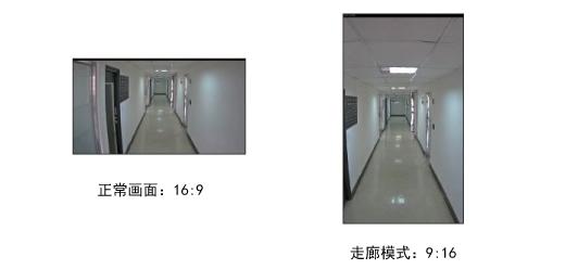 视频监控走廊模式