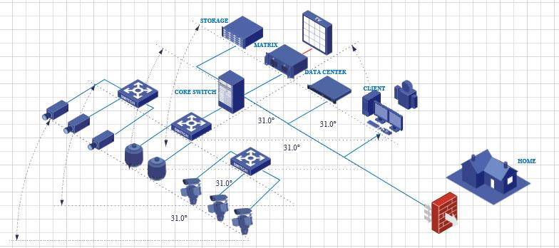 使用30°角中心做标尺画视频监控系统图